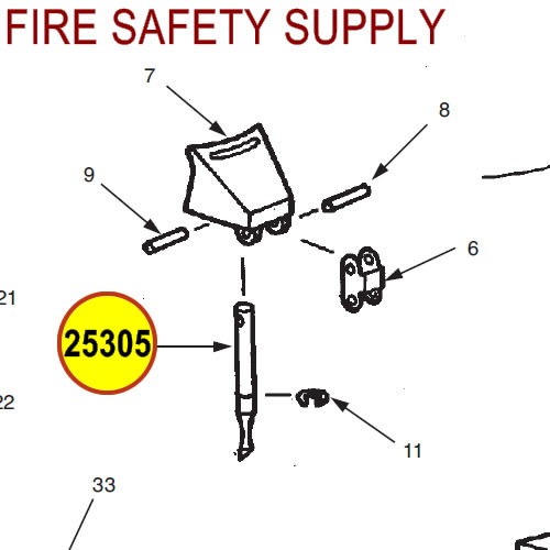 Ansul 25305 Red Line Pin, Puncture