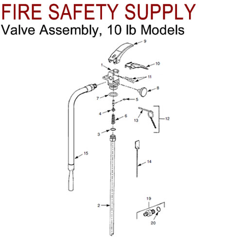 429088 Ansul Sentry Valve Assembly