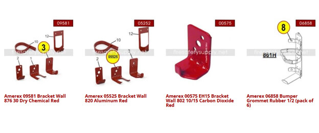 Collage of different types of Fire Extinguishers Brackets